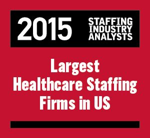 2015 Fastest Growing Staffing Staffing Firms